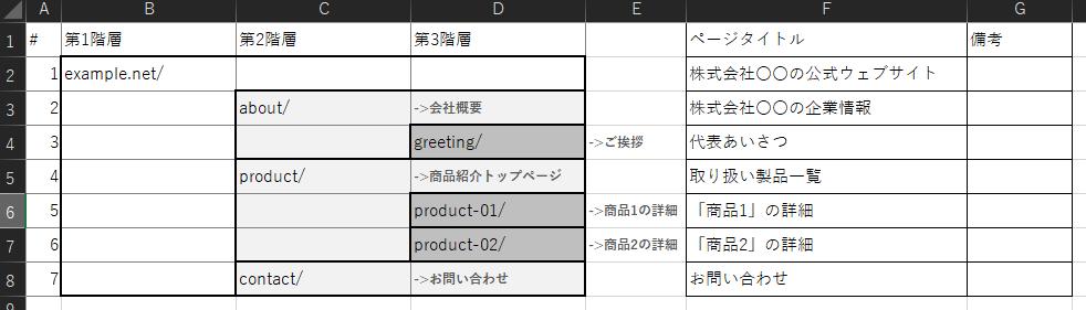 サイト設計記入例