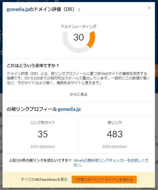 gomedia.jpのドメインレーティングの調査結果